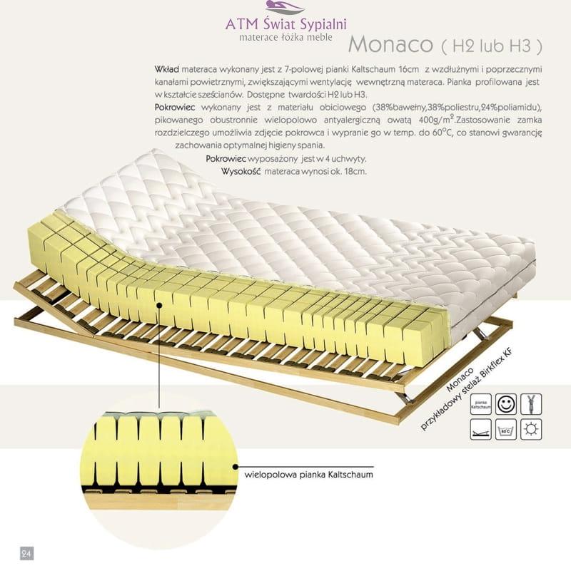 Materac Monaco
